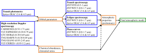 cc_scheme